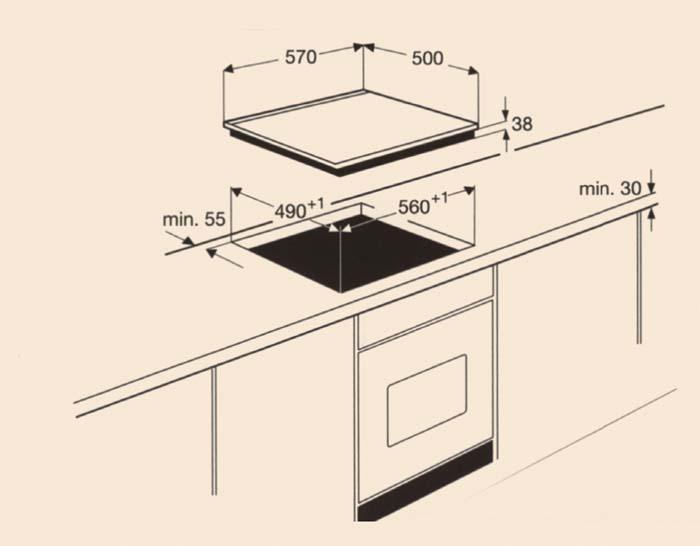 Az ideális konyha tervezése (8. rész)